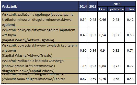 Tabela 1 Marv v4