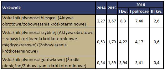 Tabela 2 marv v4